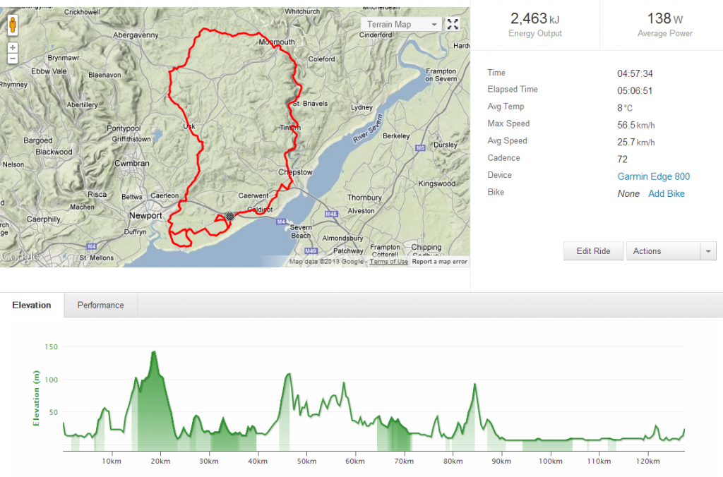 Chepstow/Monmouth/Usk 80 mile route